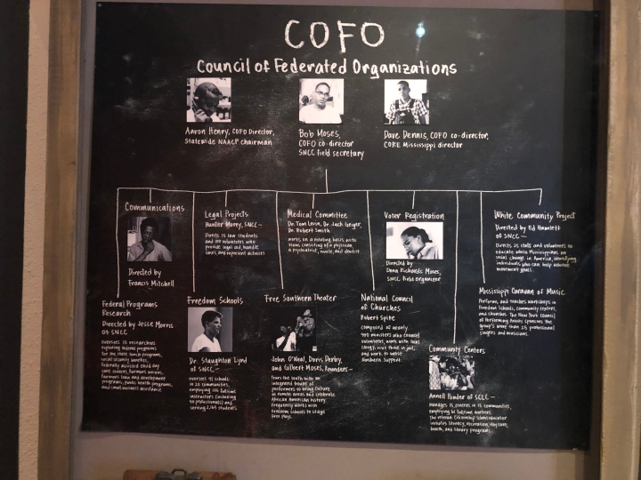 A blackboard shows the coalition of civil-rights organizations that led the Freedom Summer voter-registration drive in Mississippi in 1964.